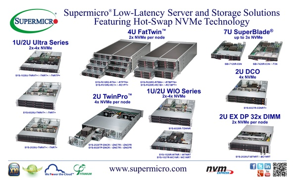 press150202_NVMe_Solutions_S