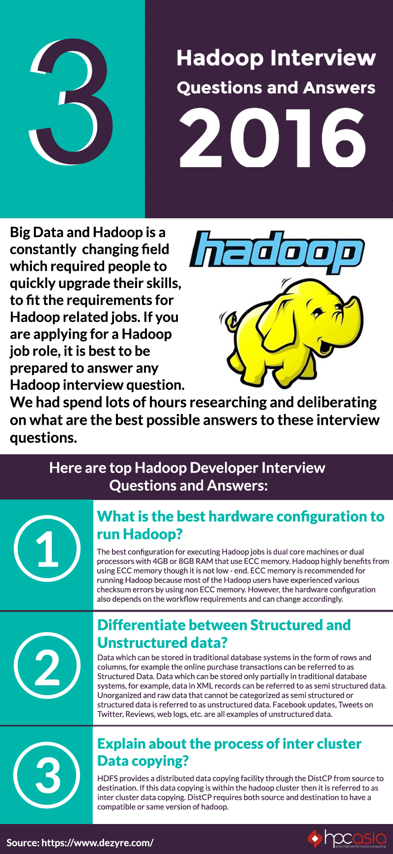 hadoop-interview